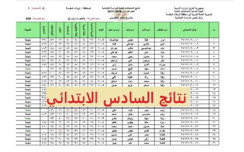 عااااااجل نتائج السادس الإبتدائي العراق 2021 موقع نتائجنا للاستعلام برقم الطالب عبر موقع وزارة التربية العراقية
